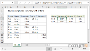 Master the Top 100 Excel Formulas Full Course